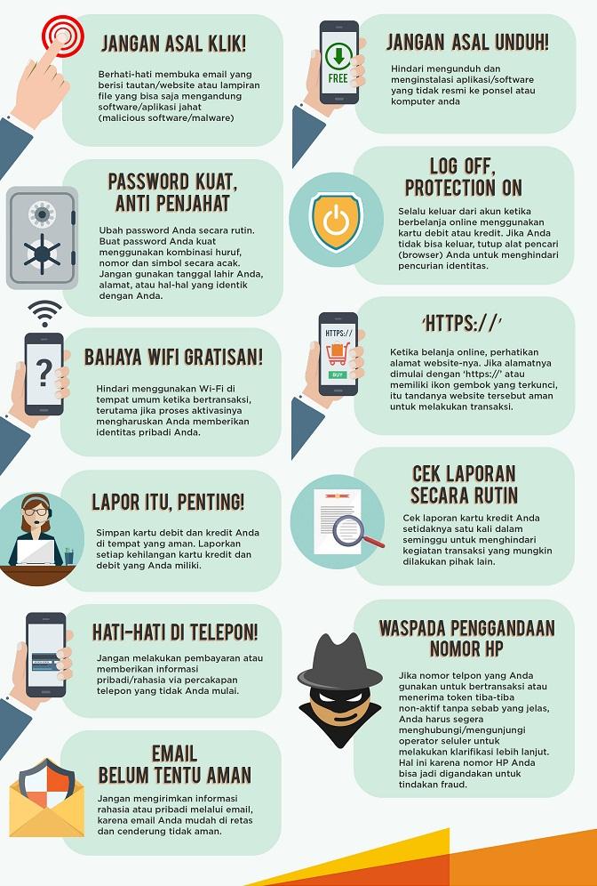 Waspada Cybercrime